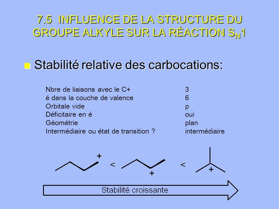 7.5 INFLUENCE DE LA STRUCTURE DU GROUPE ALKYLE SUR LA RÉACTION S N 1 n Stabilité relative des carbocations: Nbre de liaisons avec le C+3 é dans la couche de valence6 Orbitale videp Déficitaire en éoui Géométrieplan Intermédiaire ou état de transition ?intermédiaire