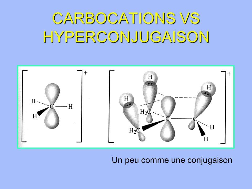 CARBOCATIONS VS HYPERCONJUGAISON Un peu comme une conjugaison