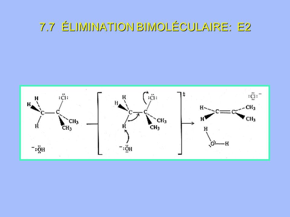 7.7 ÉLIMINATION BIMOLÉCULAIRE: E2