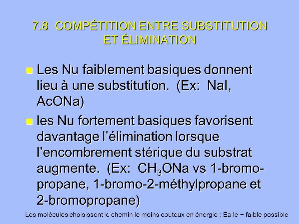 7.8 COMPÉTITION ENTRE SUBSTITUTION ET ÉLIMINATION n Les Nu faiblement basiques donnent lieu à une substitution.
