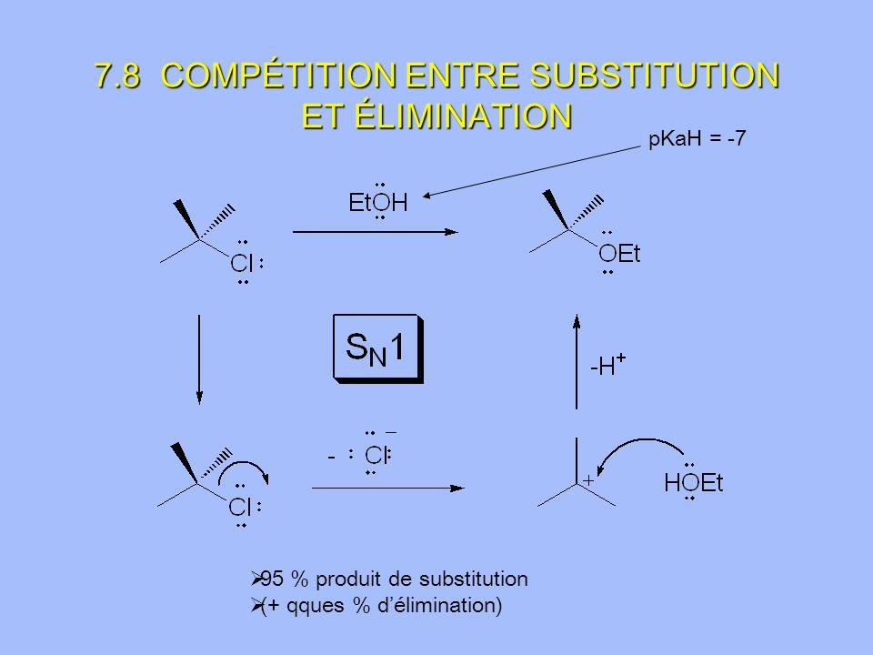 7.8 COMPÉTITION ENTRE SUBSTITUTION ET ÉLIMINATION 95 % produit de substitution (+ qques % délimination) pKaH = -7