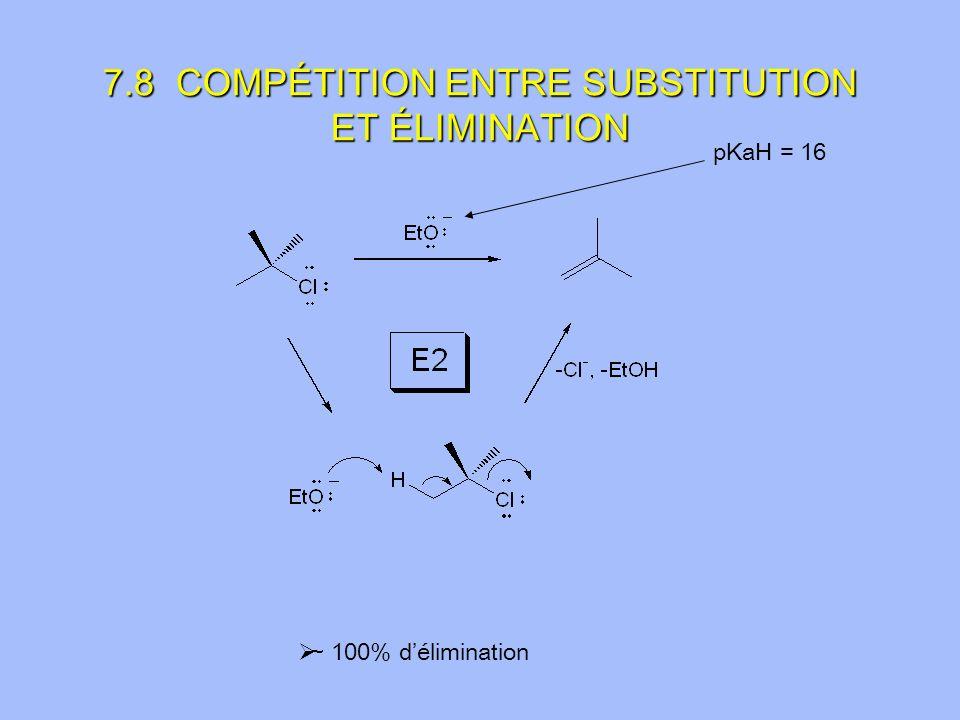 7.8 COMPÉTITION ENTRE SUBSTITUTION ET ÉLIMINATION ~ 100% délimination pKaH = 16