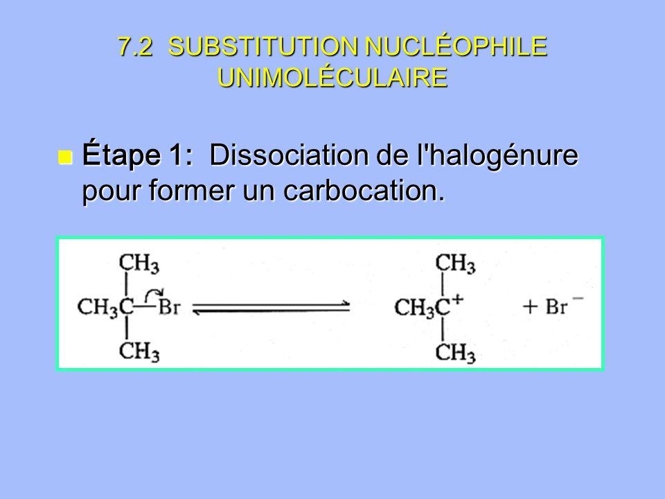 7.2 SUBSTITUTION NUCLÉOPHILE UNIMOLÉCULAIRE n Étape 1: Dissociation de l halogénure pour former un carbocation.