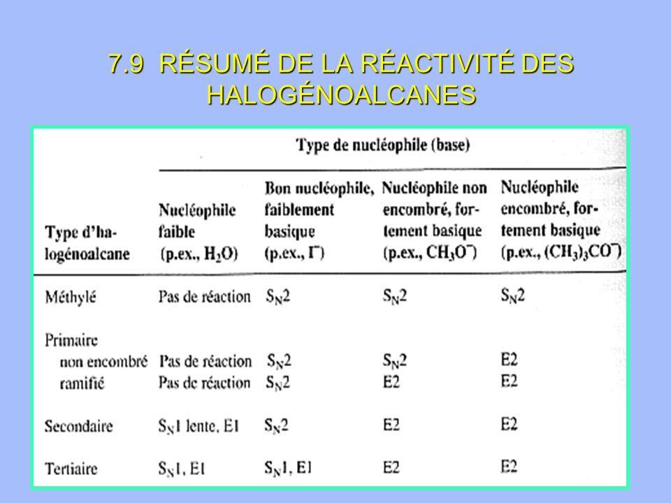 7.9 RÉSUMÉ DE LA RÉACTIVITÉ DES HALOGÉNOALCANES