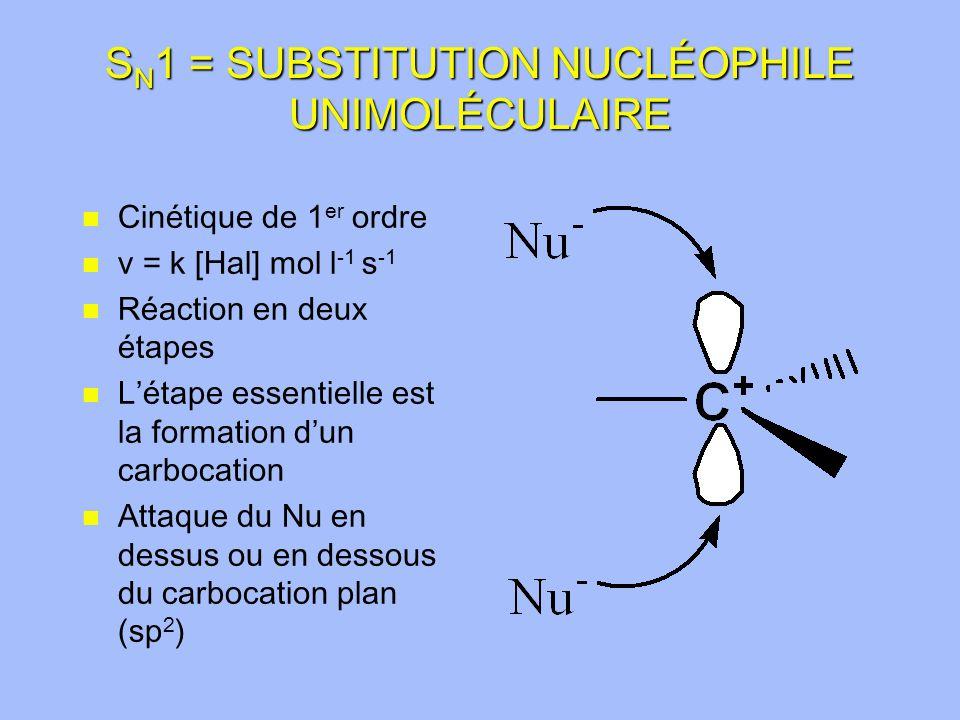S N 1 = SUBSTITUTION NUCLÉOPHILE UNIMOLÉCULAIRE n n Cinétique de 1 er ordre n n v = k [Hal] mol l -1 s -1 n n Réaction en deux étapes n n Létape essentielle est la formation dun carbocation n n Attaque du Nu en dessus ou en dessous du carbocation plan (sp 2 )