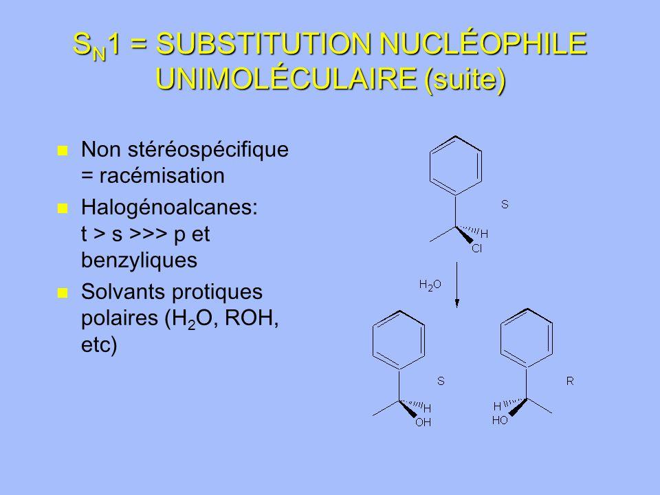 S N 1 = SUBSTITUTION NUCLÉOPHILE UNIMOLÉCULAIRE (suite) n n Non stéréospécifique = racémisation n n Halogénoalcanes: t > s >>> p et benzyliques n n Solvants protiques polaires (H 2 O, ROH, etc)