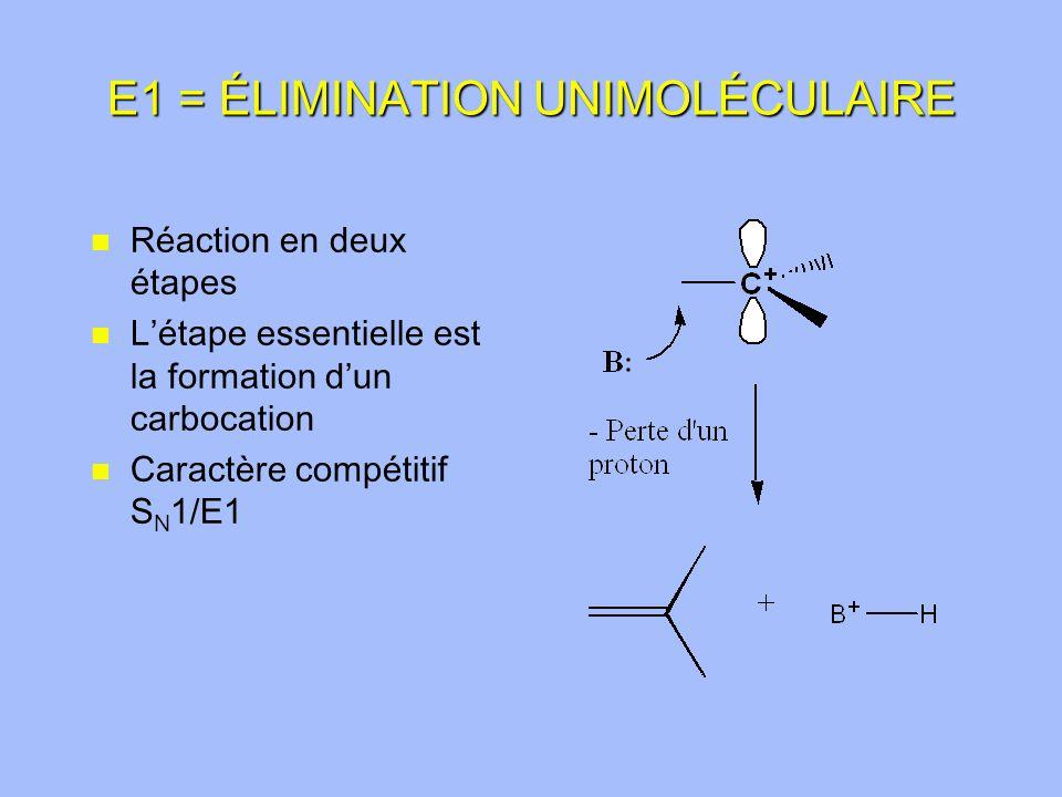 E1 = ÉLIMINATION UNIMOLÉCULAIRE n n Réaction en deux étapes n n Létape essentielle est la formation dun carbocation n n Caractère compétitif S N 1/E1