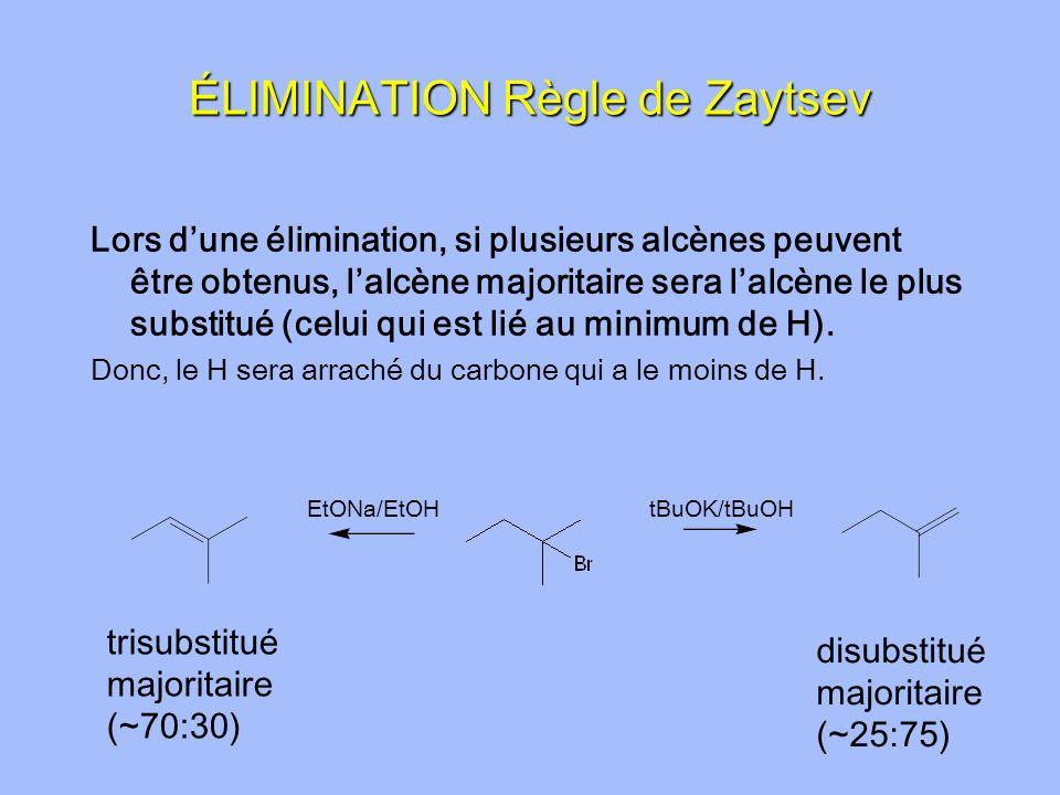ÉLIMINATION Règle de Zaytsev Lors dune élimination, si plusieurs alcènes peuvent être obtenus, lalcène majoritaire sera lalcène le plus substitué (celui qui est lié au minimum de H).