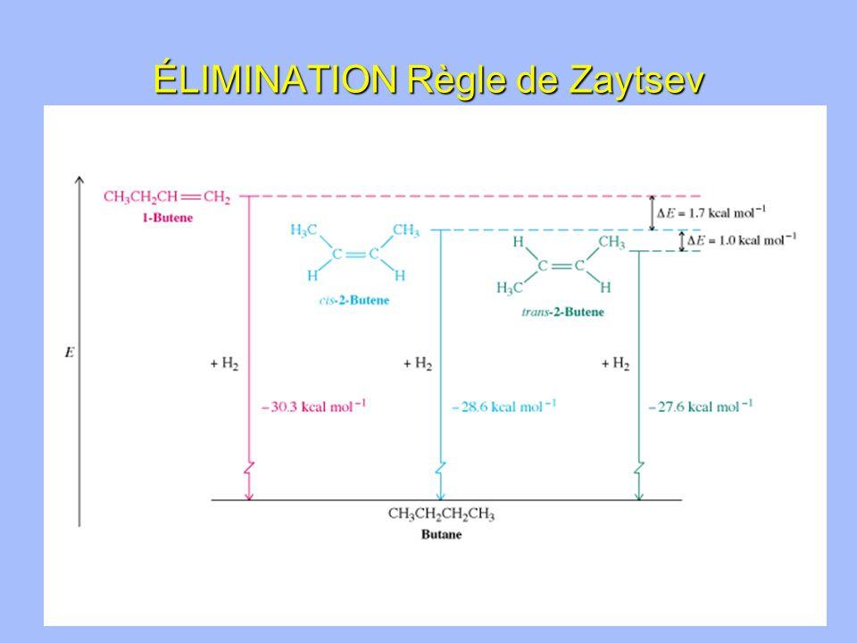 ÉLIMINATION Règle de Zaytsev