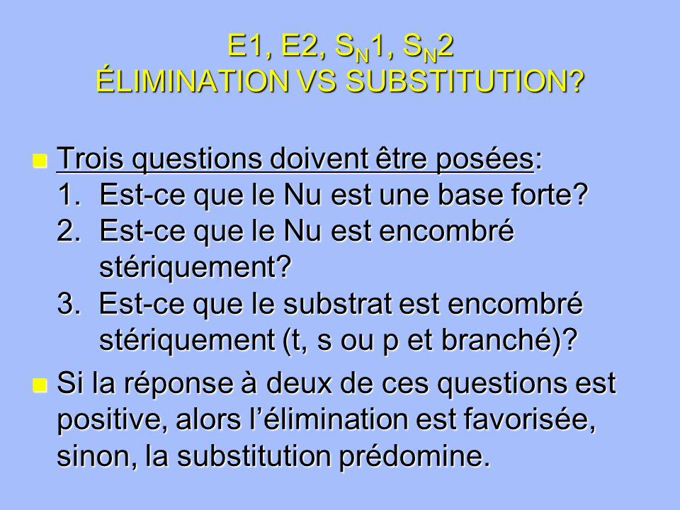 E1, E2, S N 1, S N 2 ÉLIMINATION VS SUBSTITUTION.