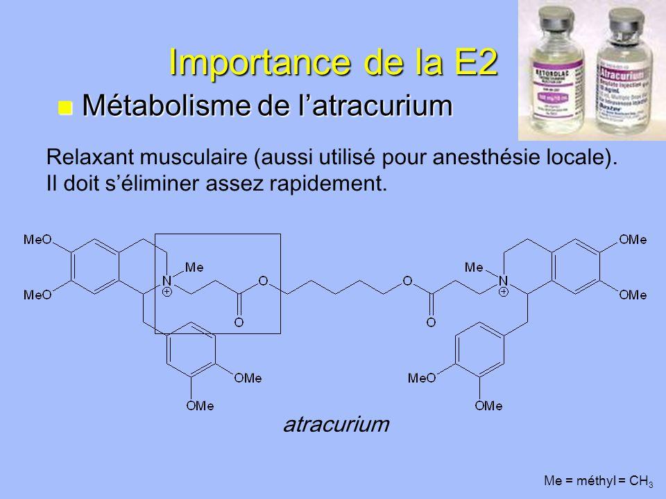 Importance de la E2 n Métabolisme de latracurium Relaxant musculaire (aussi utilisé pour anesthésie locale).