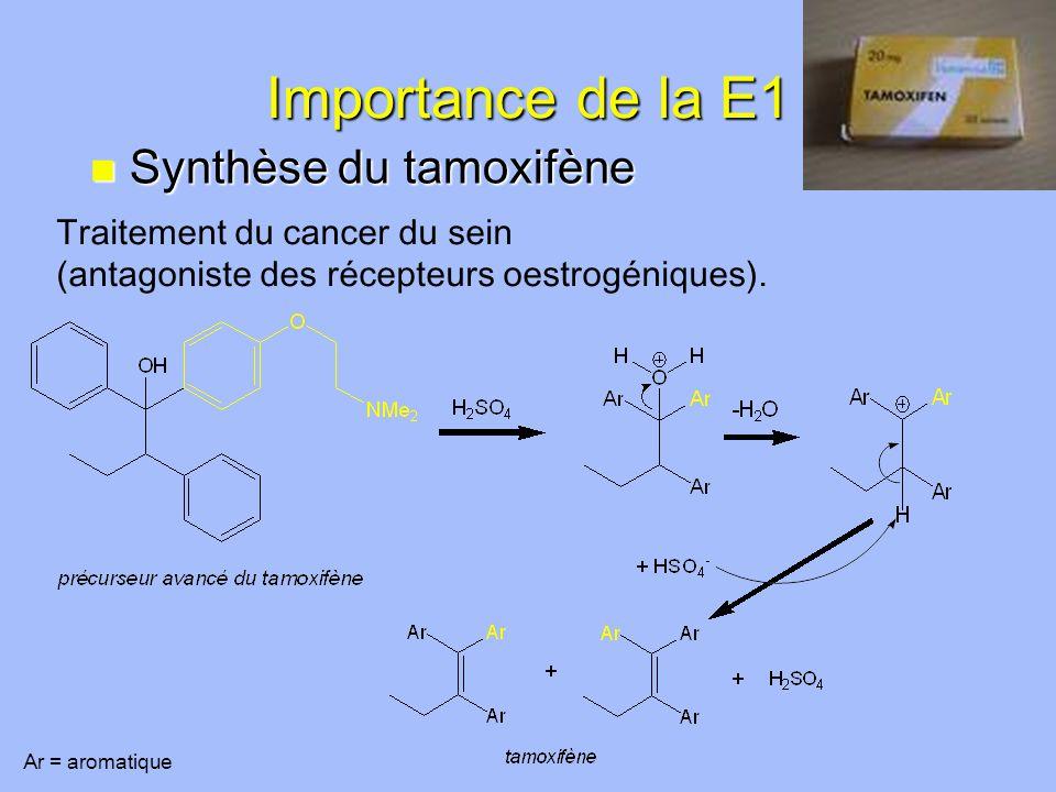 Importance de la E1 n Synthèse du tamoxifène Traitement du cancer du sein (antagoniste des récepteurs oestrogéniques).
