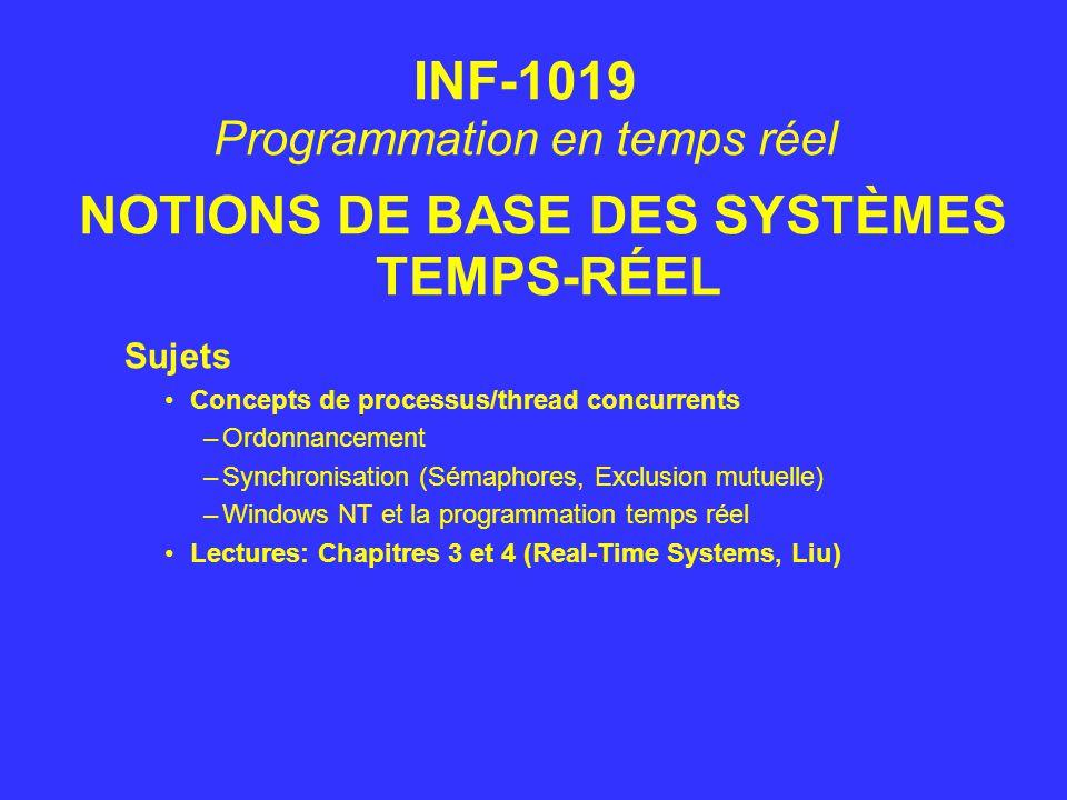 Concepts de processus/thread concurrents Processus/thread concurrents WINDOWS NT (2000) (API WIN32) –Synchronisation des thread »SECTION CRITIQUE: »Soit le thread principal qui s occupe de la boîte de dialogue, le thread de la fonction AcqusitionThread() qui simule la lecture d un signal analogique (0-100%) provenant d une carte d acquisition de données et qui incrémente une variable contenant le numéro de la lecture.