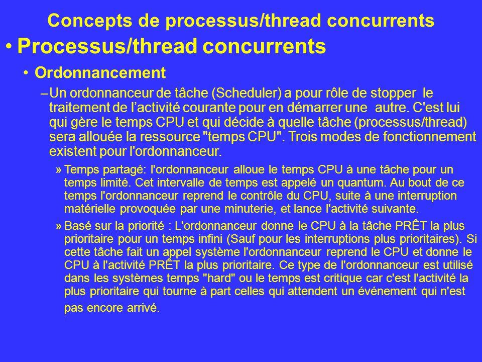 Concepts de processus/thread concurrents Processus/thread concurrents Ordonnancement –Un ordonnanceur de tâche (Scheduler) a pour rôle de stopper le t