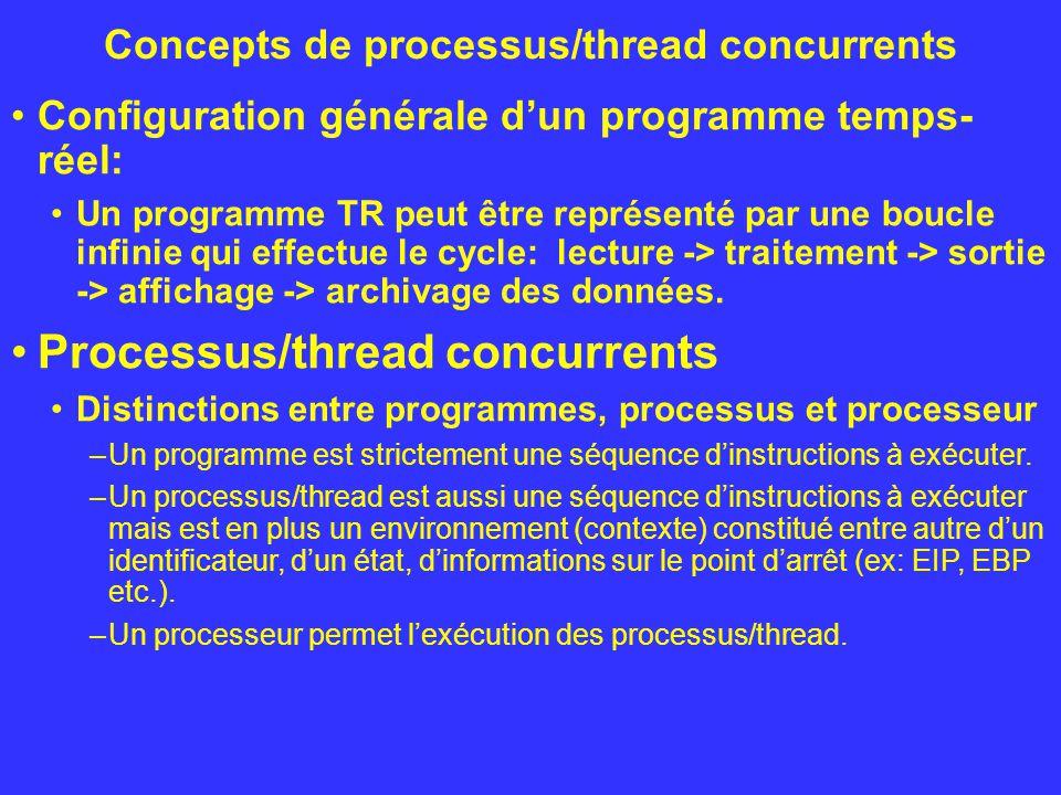 Concepts de processus/thread concurrents Processus/thread concurrents WINDOWS NT (2000) (API WIN32) –Synchronisation des thread »SECTION CRITIQUE: »Notez l utilisation de la fonction Sleep(0) qui sert à indiquer que nous voulons affecter le reste de la plage de temps de traitement à un autre thread afin de simuler ce qui peut se produire si le thread est préempté après avoir pris la lecture et avant d avoir incrémenter le compteur du numéro de la lecture.