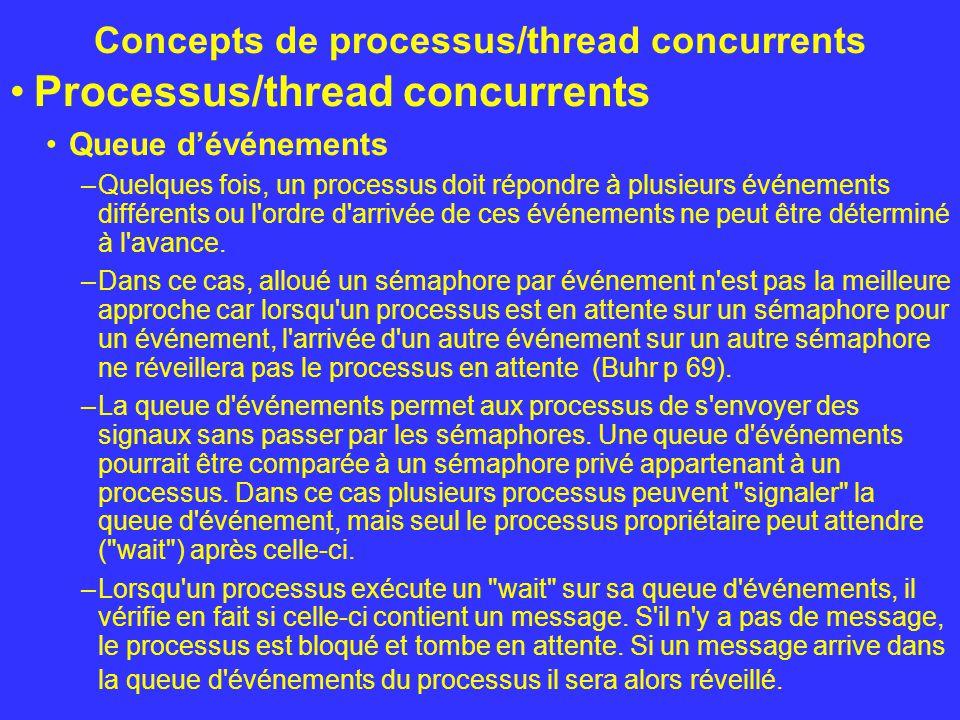 Concepts de processus/thread concurrents Processus/thread concurrents Queue dévénements –Quelques fois, un processus doit répondre à plusieurs événeme