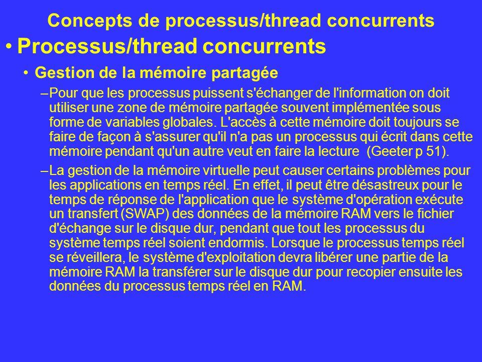 Concepts de processus/thread concurrents Processus/thread concurrents Gestion de la mémoire partagée –Pour que les processus puissent s'échanger de l'