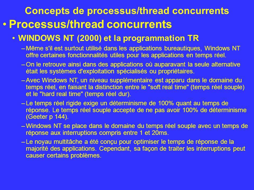 Concepts de processus/thread concurrents Processus/thread concurrents WINDOWS NT (2000) et la programmation TR –Même s'il est surtout utilisé dans les