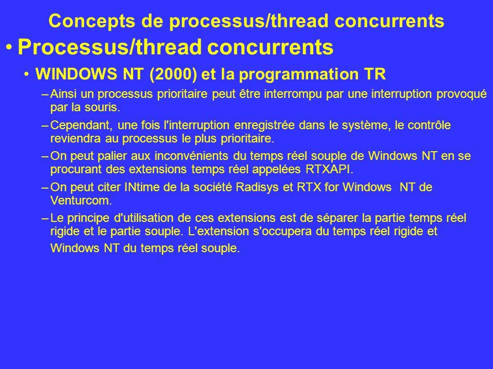 Concepts de processus/thread concurrents Processus/thread concurrents WINDOWS NT (2000) et la programmation TR –Ainsi un processus prioritaire peut êt