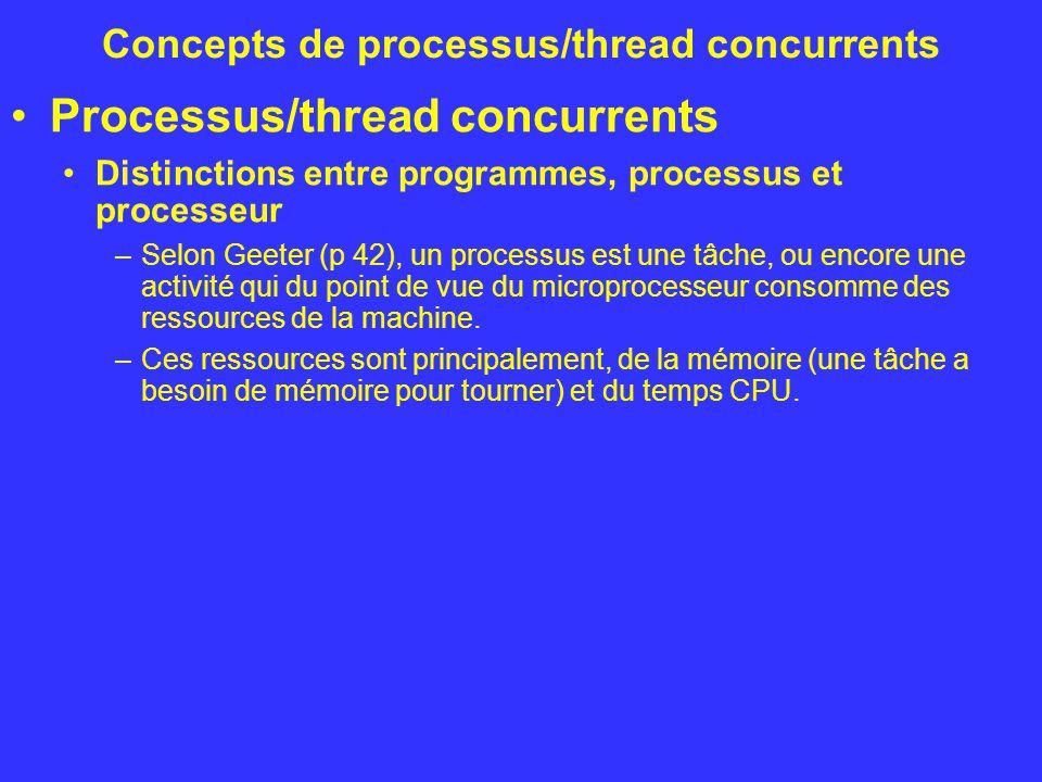 Concepts de processus/thread concurrents Processus/thread concurrents Distinctions entre programmes, processus et processeur –Selon Geeter (p 42), un