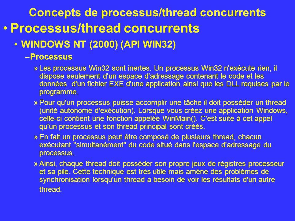 Concepts de processus/thread concurrents Processus/thread concurrents WINDOWS NT (2000) (API WIN32) –Processus »Les processus Win32 sont inertes. Un p