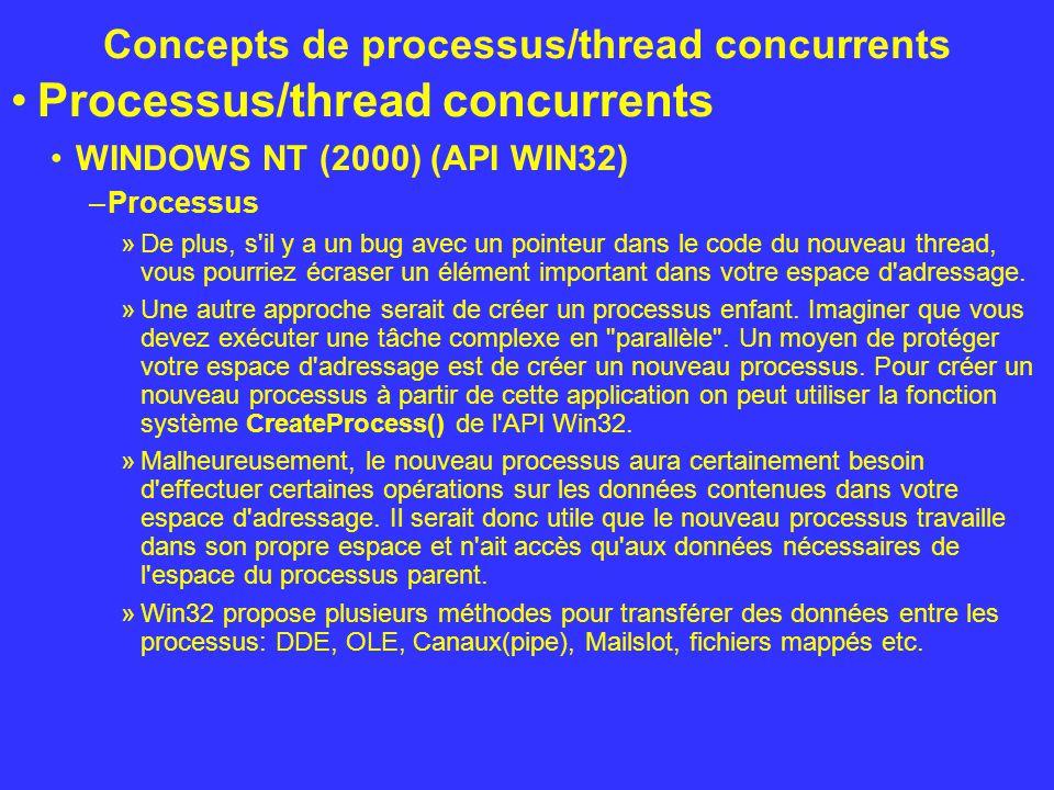 Concepts de processus/thread concurrents Processus/thread concurrents WINDOWS NT (2000) (API WIN32) –Processus »De plus, s'il y a un bug avec un point