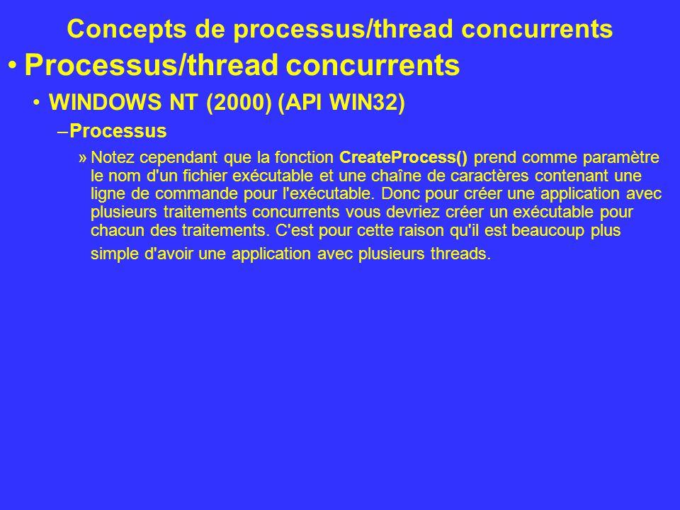 Concepts de processus/thread concurrents Processus/thread concurrents WINDOWS NT (2000) (API WIN32) –Processus »Notez cependant que la fonction Create