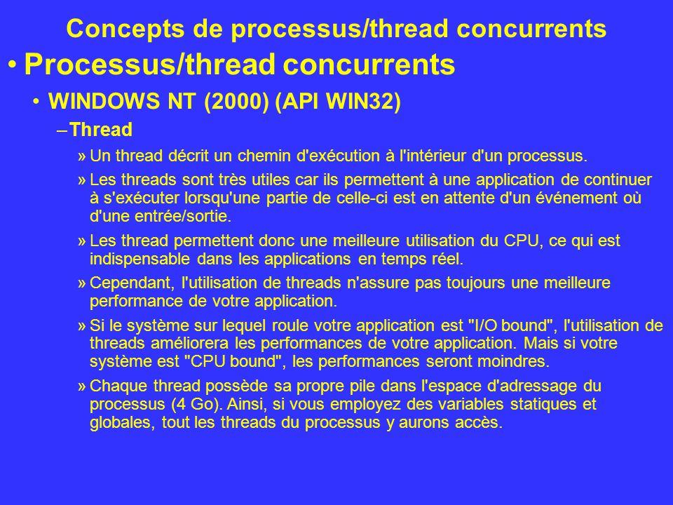Concepts de processus/thread concurrents Processus/thread concurrents WINDOWS NT (2000) (API WIN32) –Thread »Un thread décrit un chemin d'exécution à