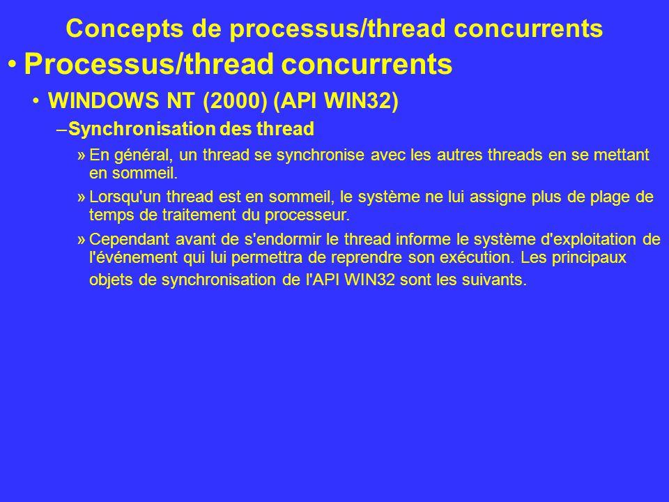 Concepts de processus/thread concurrents Processus/thread concurrents WINDOWS NT (2000) (API WIN32) –Synchronisation des thread »En général, un thread