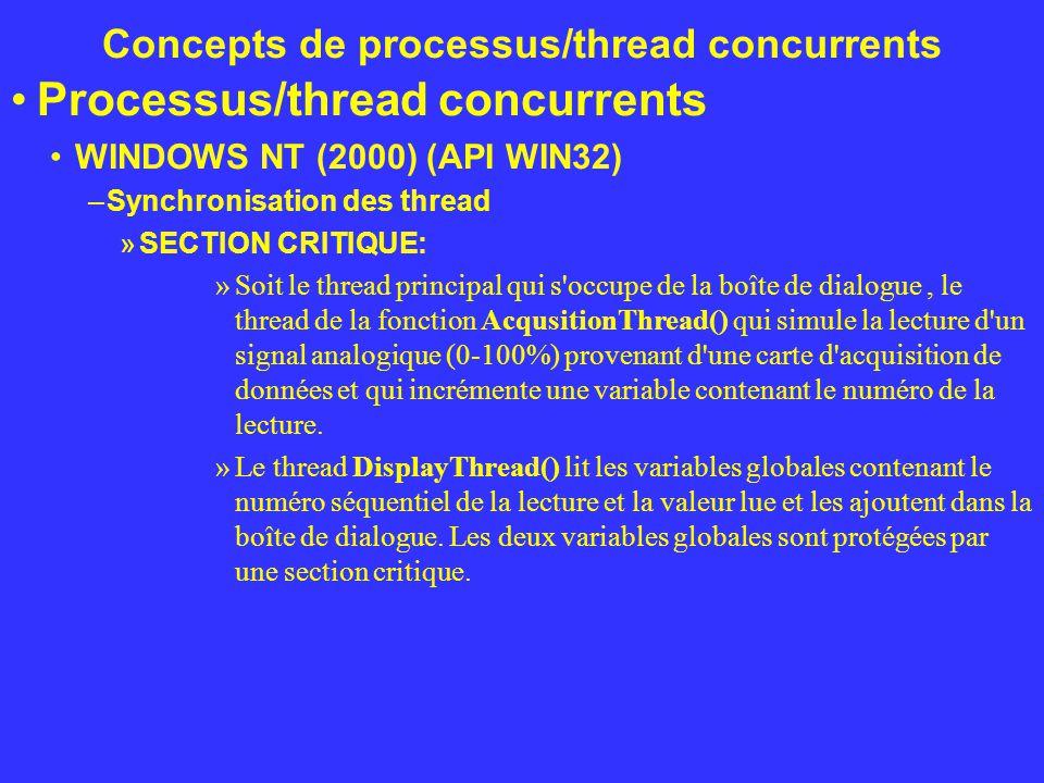 Concepts de processus/thread concurrents Processus/thread concurrents WINDOWS NT (2000) (API WIN32) –Synchronisation des thread »SECTION CRITIQUE: »So