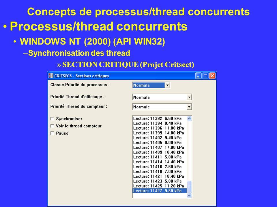 Concepts de processus/thread concurrents Processus/thread concurrents WINDOWS NT (2000) (API WIN32) –Synchronisation des thread »SECTION CRITIQUE (Pro
