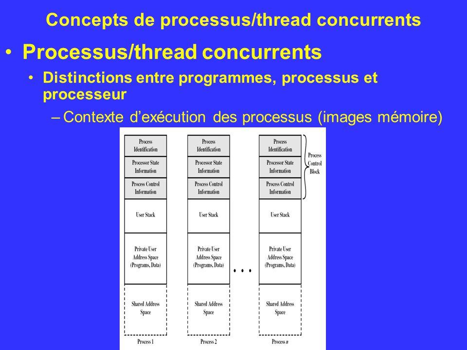 Concepts de processus/thread concurrents Processus/thread concurrents Distinctions entre programmes, processus et processeur –Contexte dexécution des