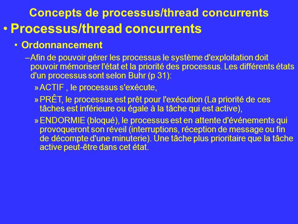 Concepts de processus/thread concurrents Processus/thread concurrents WINDOWS NT (2000) (API WIN32) –Thread »Les variables locales et automatiques d un thread sont créées sur sa pile et se trouvent donc mieux protégées et risque moins d être endommagées par les autres threads.