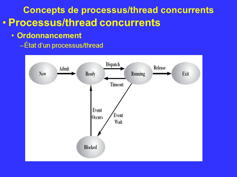 Concepts de processus/thread concurrents Processus/thread concurrents Ordonnancement –État dun processus/thread (mise en file dattente)
