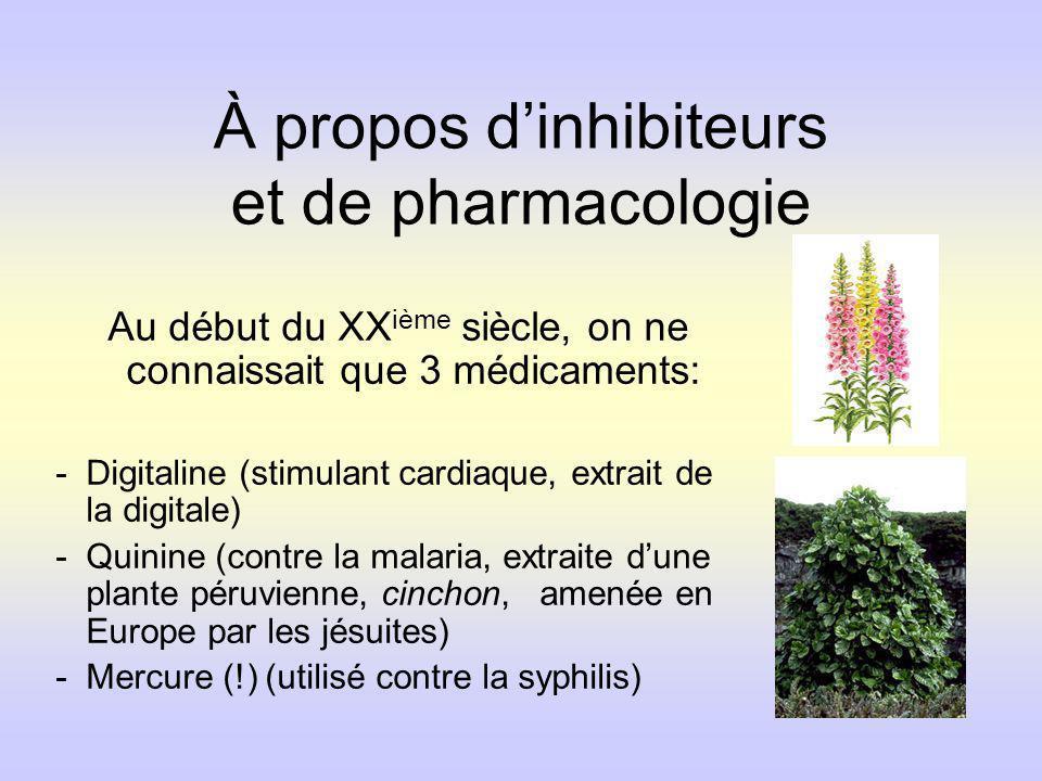 À propos dinhibiteurs et de pharmacologie Au début du XX ième siècle, on ne connaissait que 3 médicaments: -Digitaline (stimulant cardiaque, extrait d