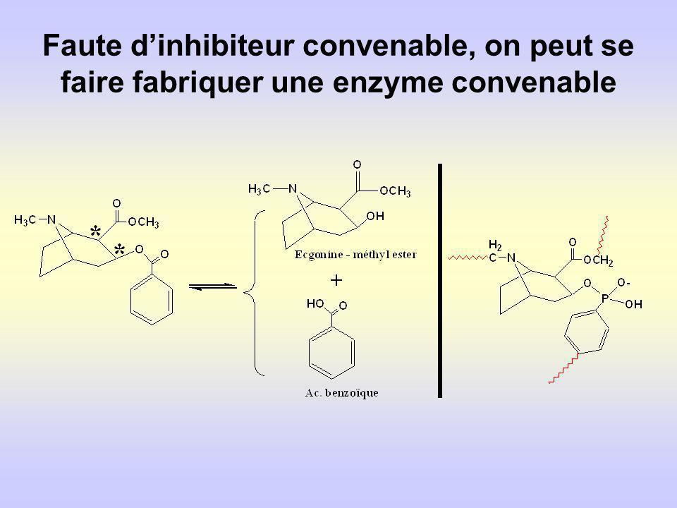 Faute dinhibiteur convenable, on peut se faire fabriquer une enzyme convenable