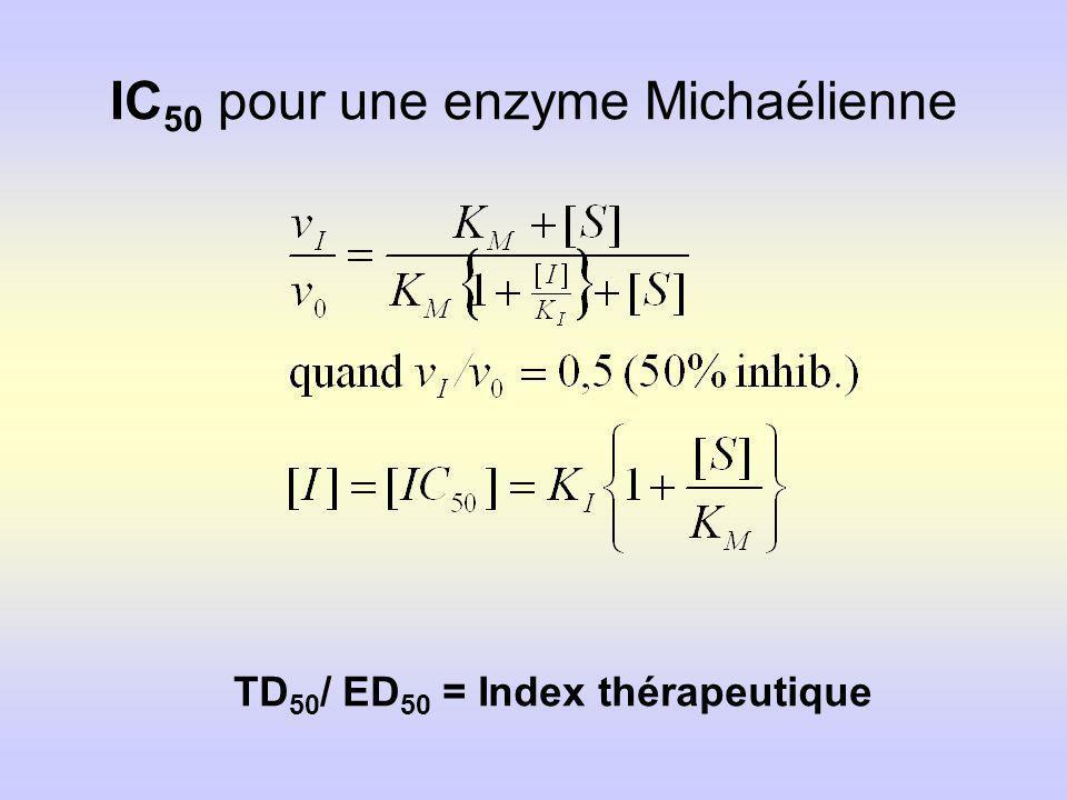 IC 50 pour une enzyme Michaélienne TD 50 / ED 50 = Index thérapeutique
