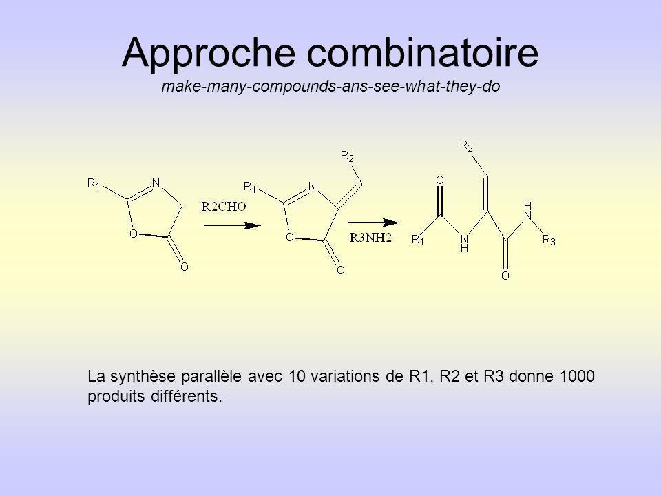 Approche combinatoire make-many-compounds-ans-see-what-they-do La synthèse parallèle avec 10 variations de R1, R2 et R3 donne 1000 produits différents.