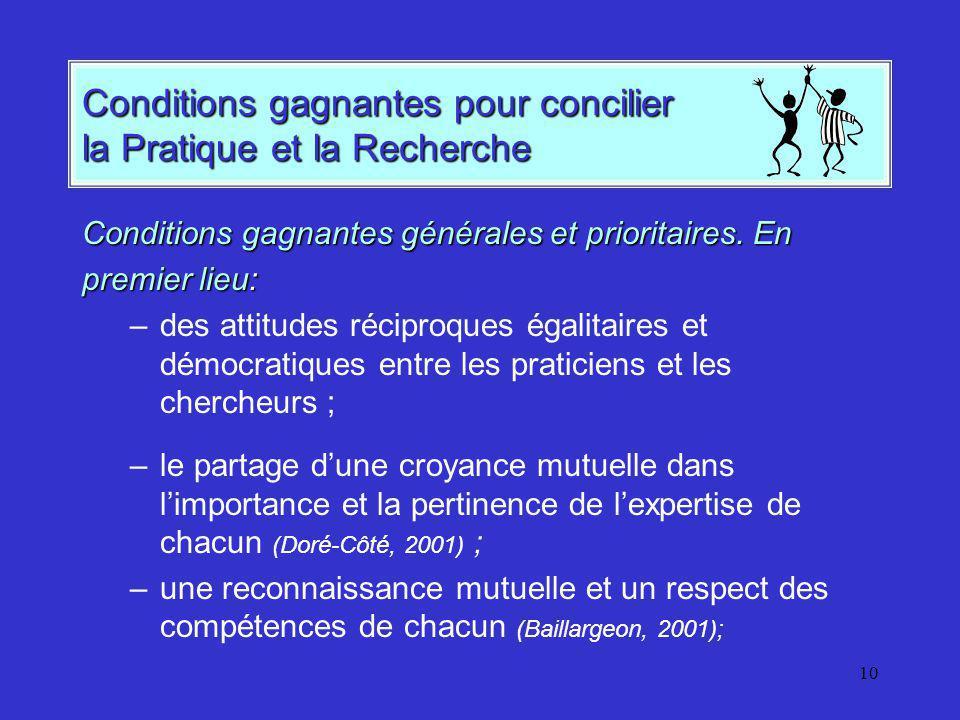 10 Conditions gagnantes pour concilier la Pratique et la Recherche Conditions gagnantes générales et prioritaires.