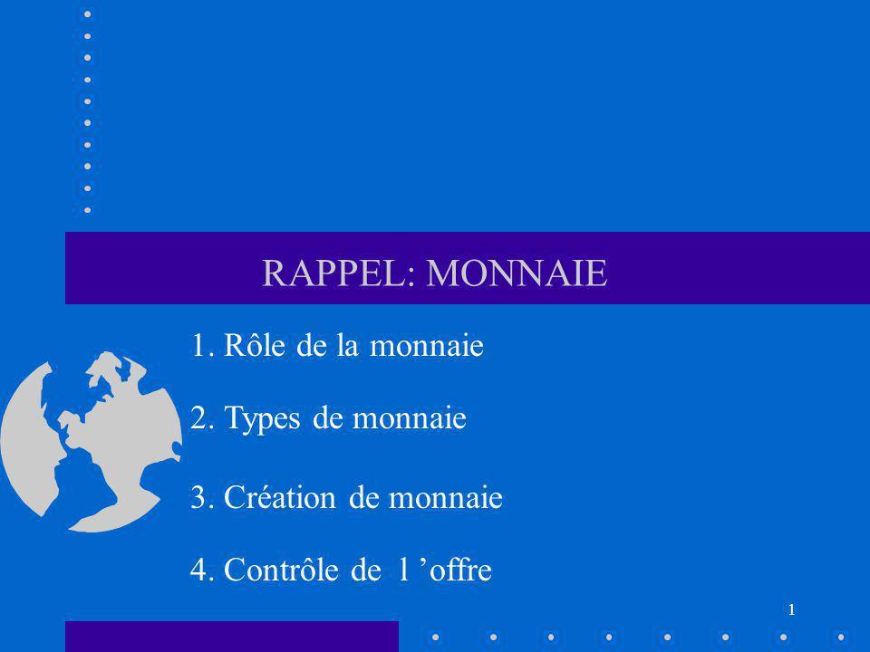 1 RAPPEL: MONNAIE 1. Rôle de la monnaie 2. Types de monnaie 3. Création de monnaie 4. Contrôle de l offre