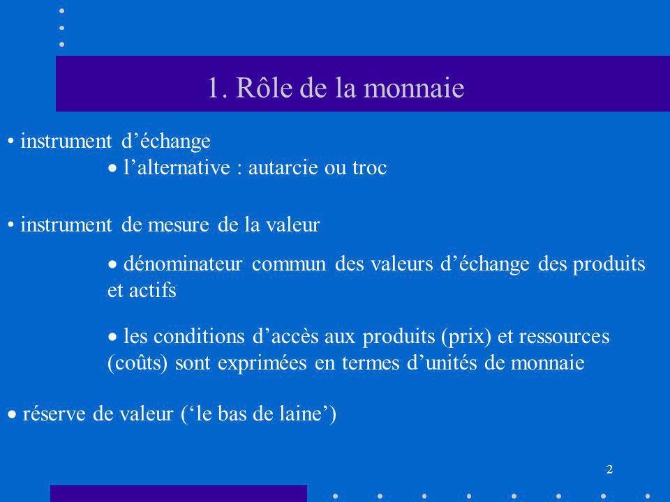 2 1. Rôle de la monnaie instrument déchange lalternative : autarcie ou troc instrument de mesure de la valeur dénominateur commun des valeurs déchange