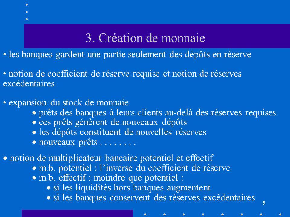 5 3. Création de monnaie les banques gardent une partie seulement des dépôts en réserve notion de coefficient de réserve requise et notion de réserves