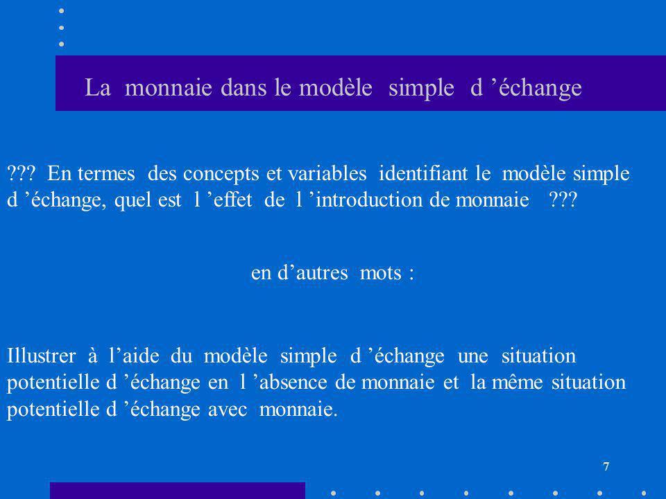 7 La monnaie dans le modèle simple d échange ??? En termes des concepts et variables identifiant le modèle simple d échange, quel est l effet de l int