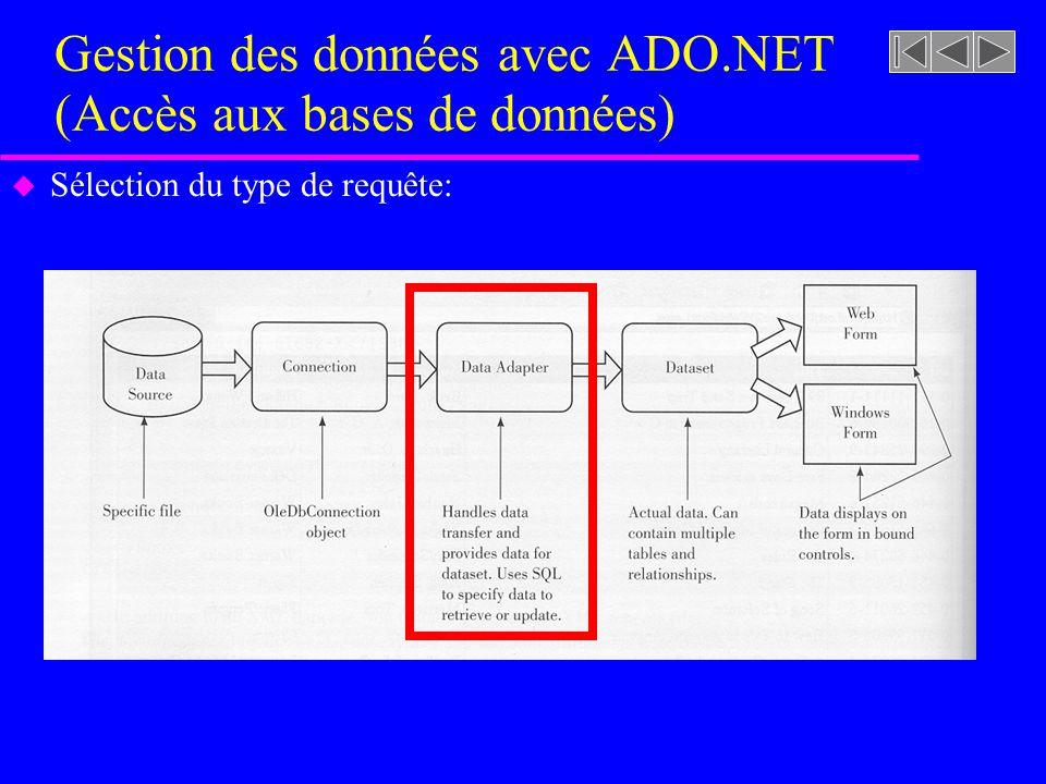 Gestion des données avec ADO.NET (Accès aux bases de données) u Sélection du type de requête: