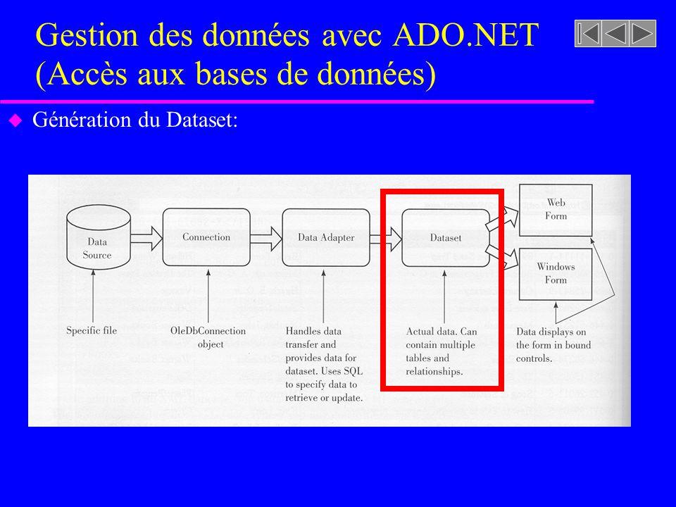 Gestion des données avec ADO.NET (Accès aux bases de données) u Génération du Dataset: