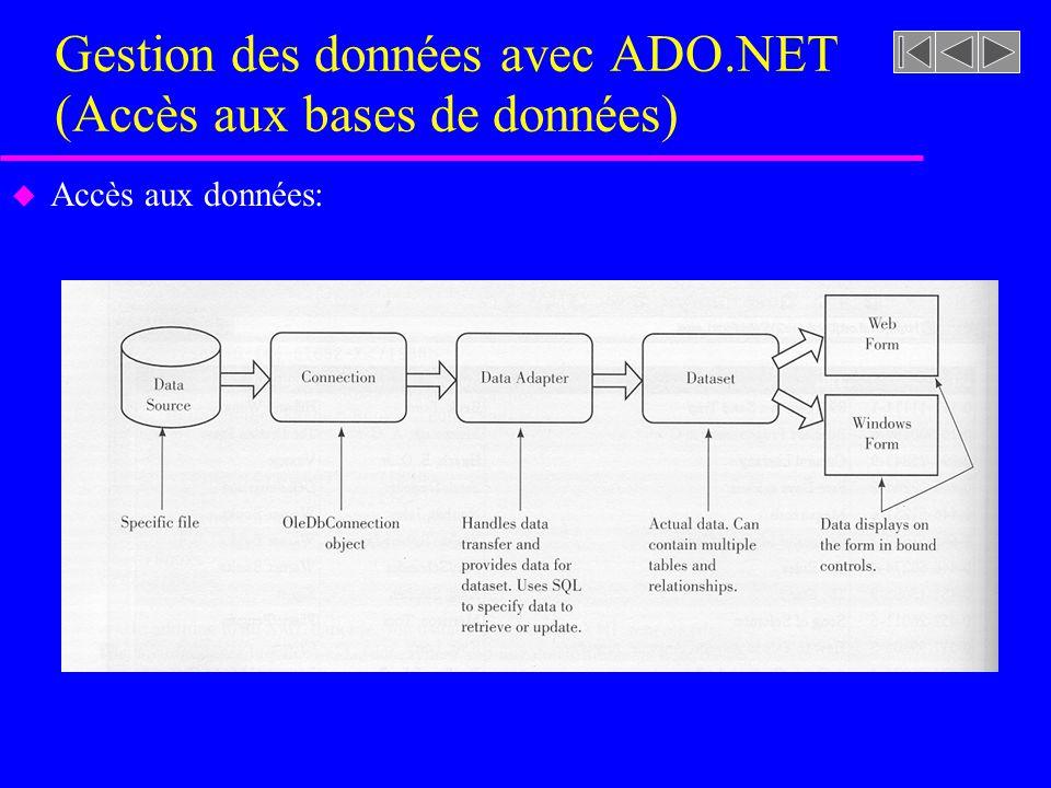 Gestion des données avec ADO.NET (Accès aux bases de données) u Accès aux données: