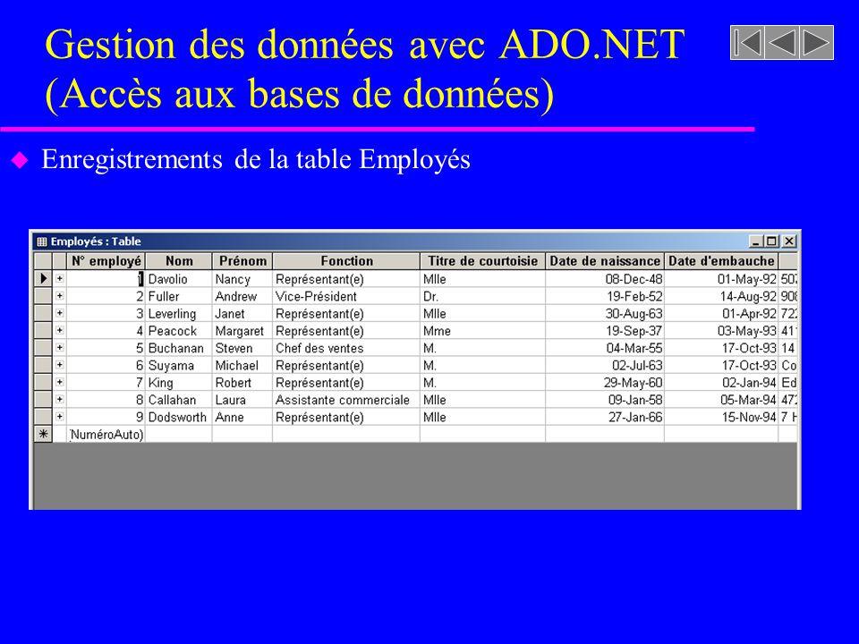 Gestion des données avec ADO.NET (Accès aux bases de données) u Enregistrements de la table Employés