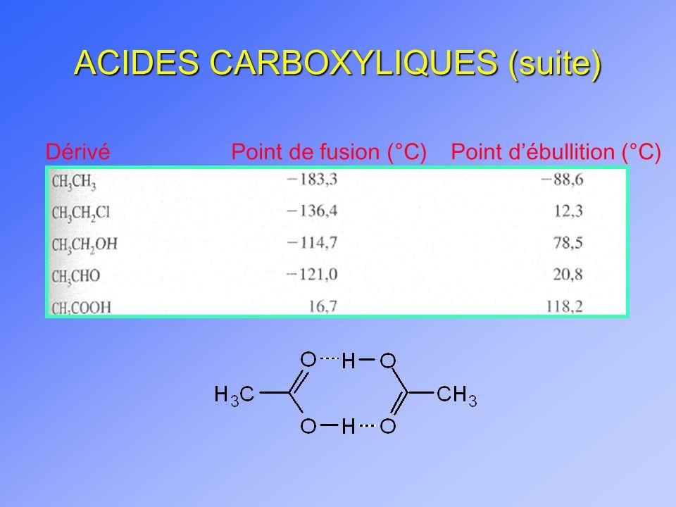 DérivéPoint de fusion (°C)Point débullition (°C)