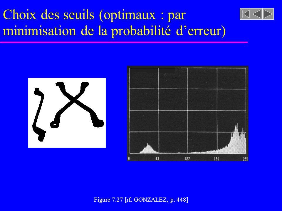 Figure 7.25 [rf. GONZALEZ, p. 444] Choix des seuils (par inspection de lhistogramme)