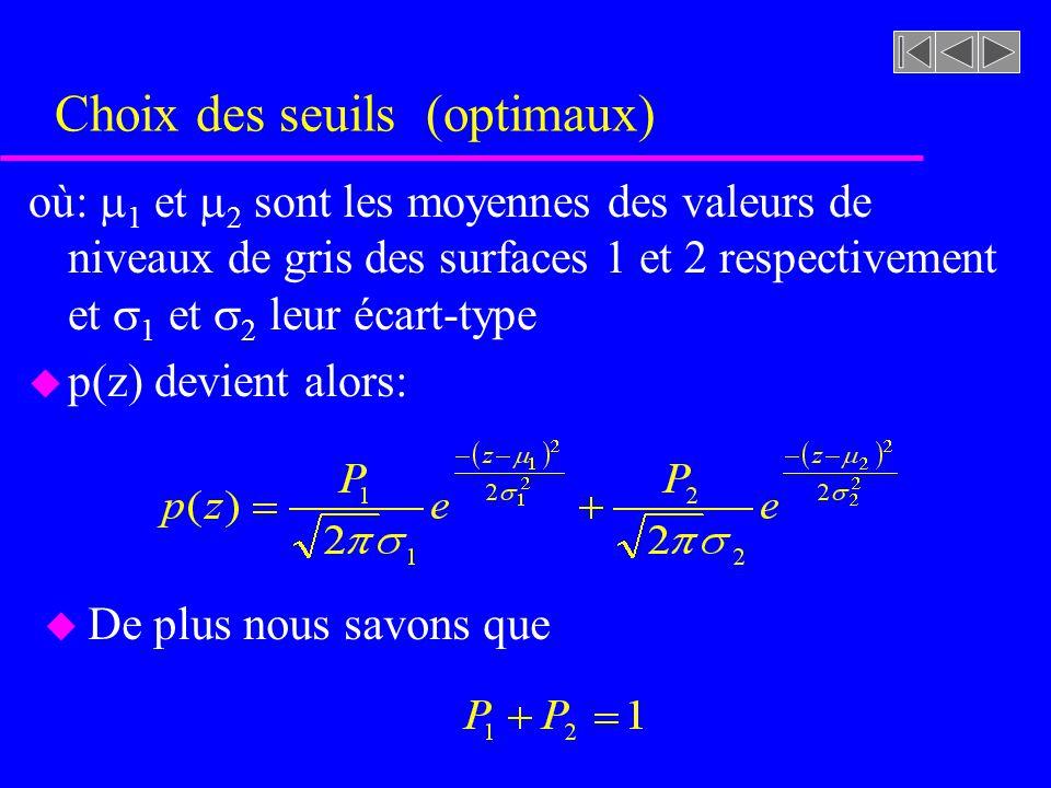 Choix des seuils (optimaux) où: p 1 (z): probabilité doccurrence dun pixel de niveau de gris z dans la surface 1 p 2 (z): probabilité doccurrence dun
